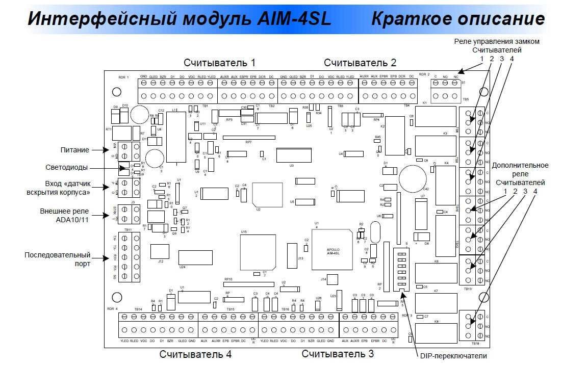 honeydownload : Страницы / Общие / Aim 4Sl Apollo Инструкция бесплатно
