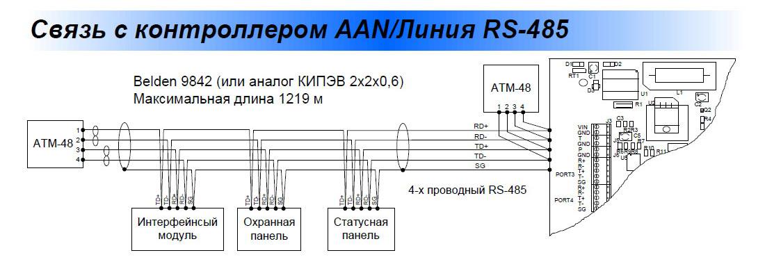 Интерфейсный модуль AIM-4SL