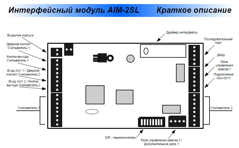 Aim 4sl Инструкция - фото 3
