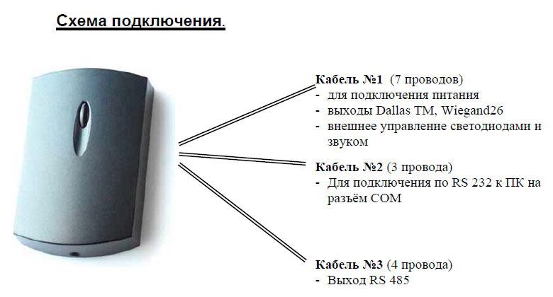 Matrix III RD-ALL считыватель