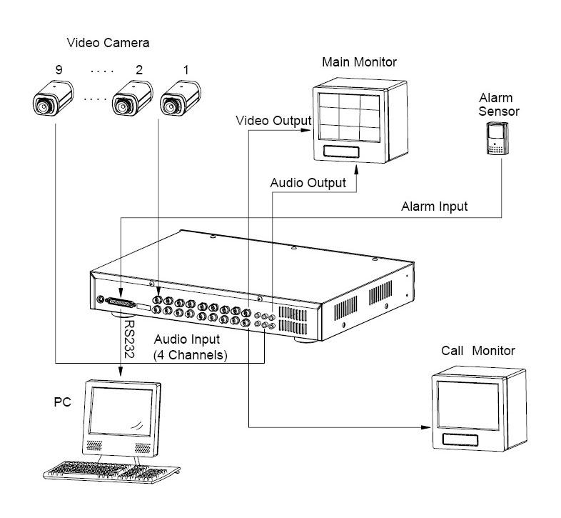 эксплуатации avtech avc776