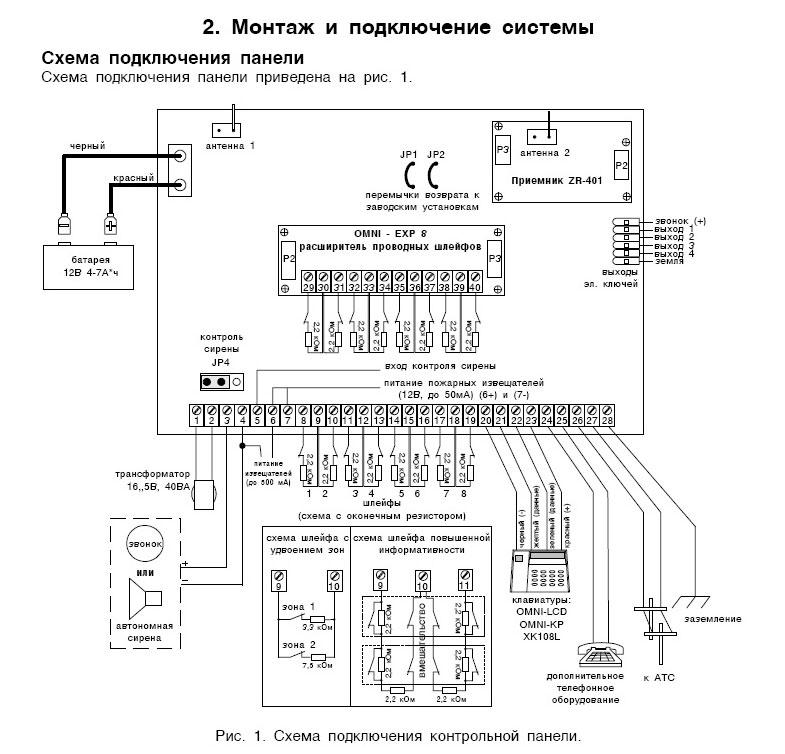 Схема подключения панели