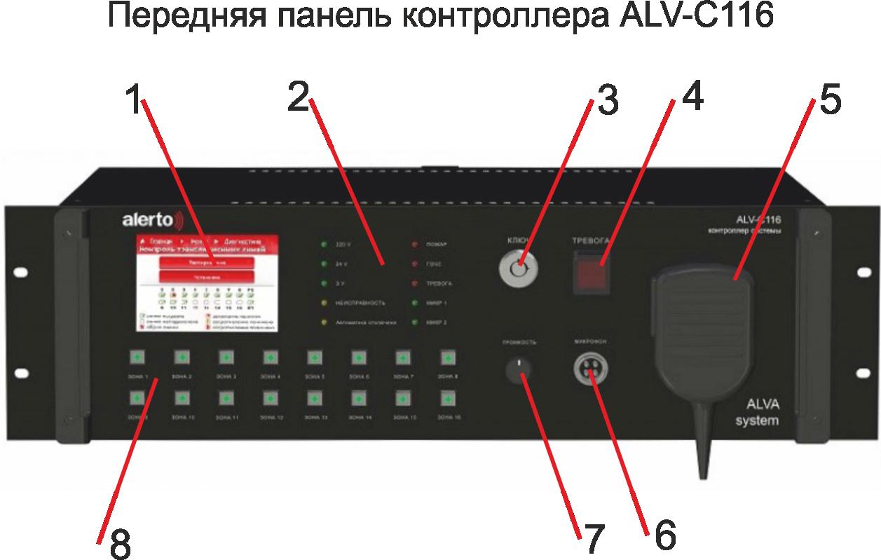 ФОТо 4 Передняя панель ALV_C116